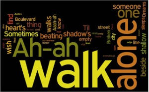 Word Cloud Boulevard of broken dreams