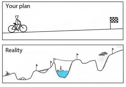 plan-v-reality
